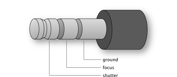 https://hylobatidae.org/files/user_id_1/camera-trigger-eos-350d-connector.png