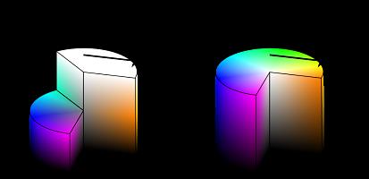 「HSL color space」的圖片搜尋結果